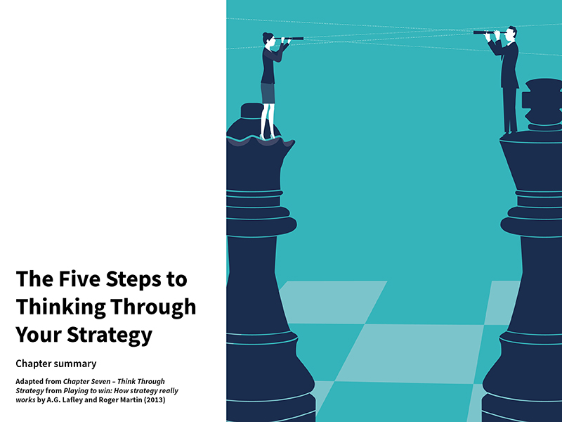 The five steps to thinking through your strategy