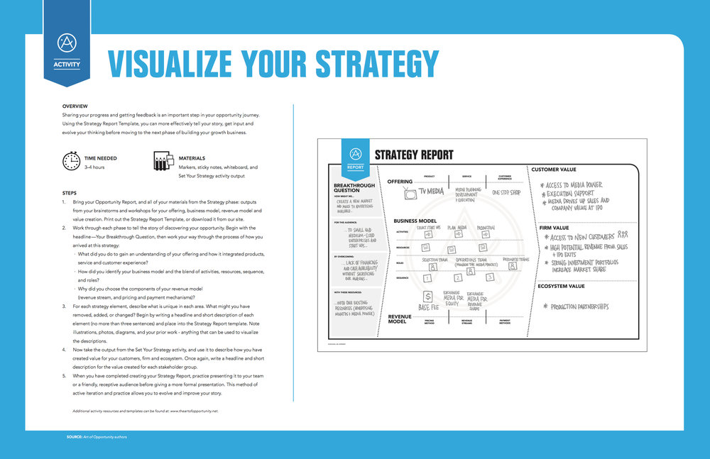Activity: Visualize Your Strategy