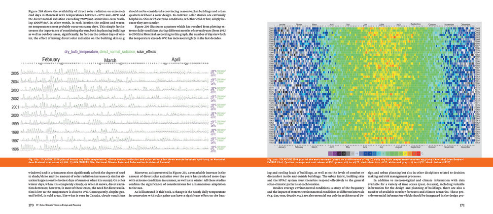 Vol09_-SolarClimaticVision-CD-Rom-v02-170.jpg