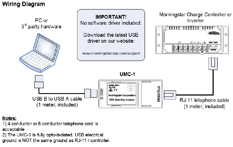 UMC1_Diagram1.png