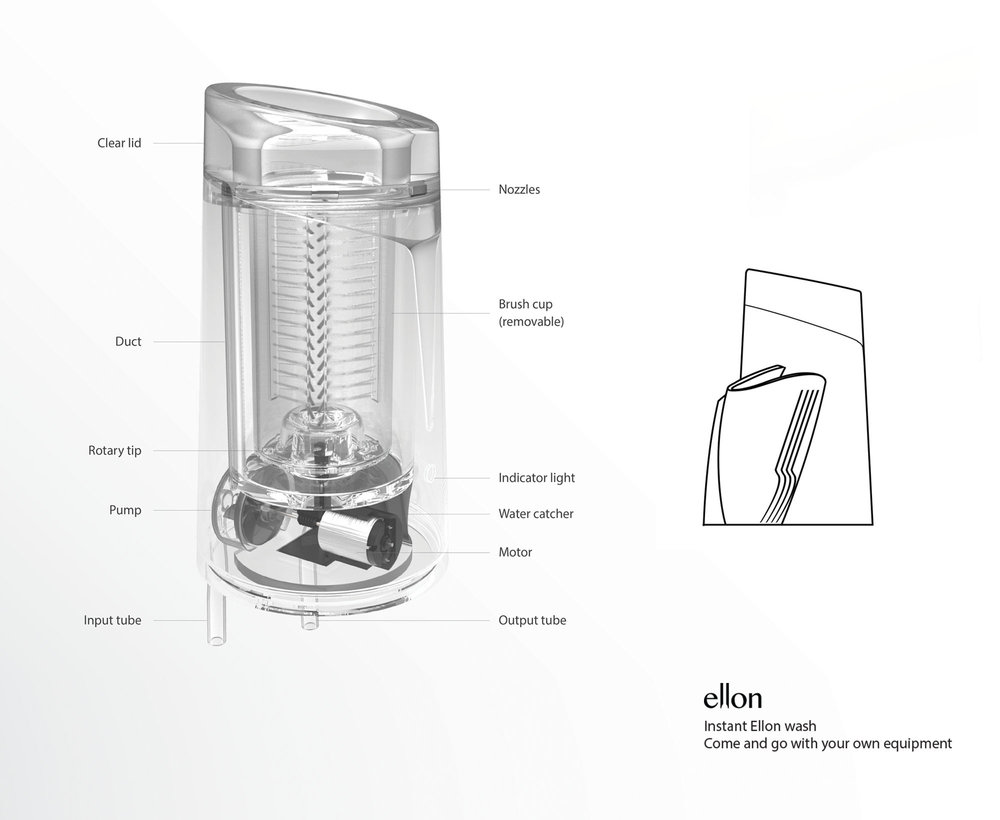 idea design award Industrial design by Jay Qian