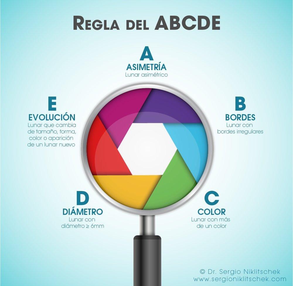 Regla del ABCDE   Melanoma Maligno   Prevención de Cáncer de Piel  Dr Sergio Niklitschek Lorca