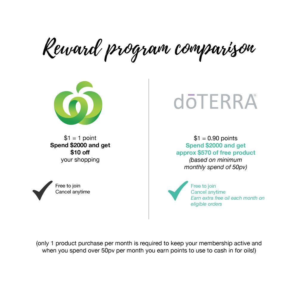 reward program comparison.jpg