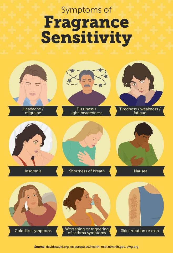 symptomsoffragrancesensitivity.jpg