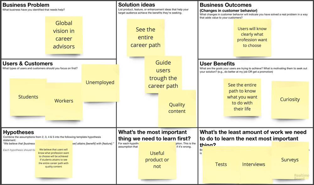 Lean-Ux-Canvas-My-Path-copia.jpg