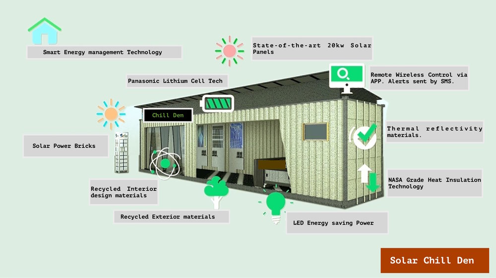 OFF-THE-GRID-CONTAINER-TAIWAN-RECHARGING-STATION FOR EBIKES