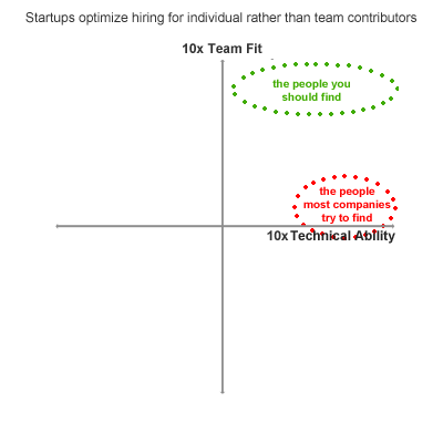 team-vs-individual4.png