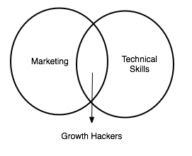 growth-hacker.png
