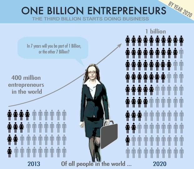 one-billion-entrepreneurs-title.jpg