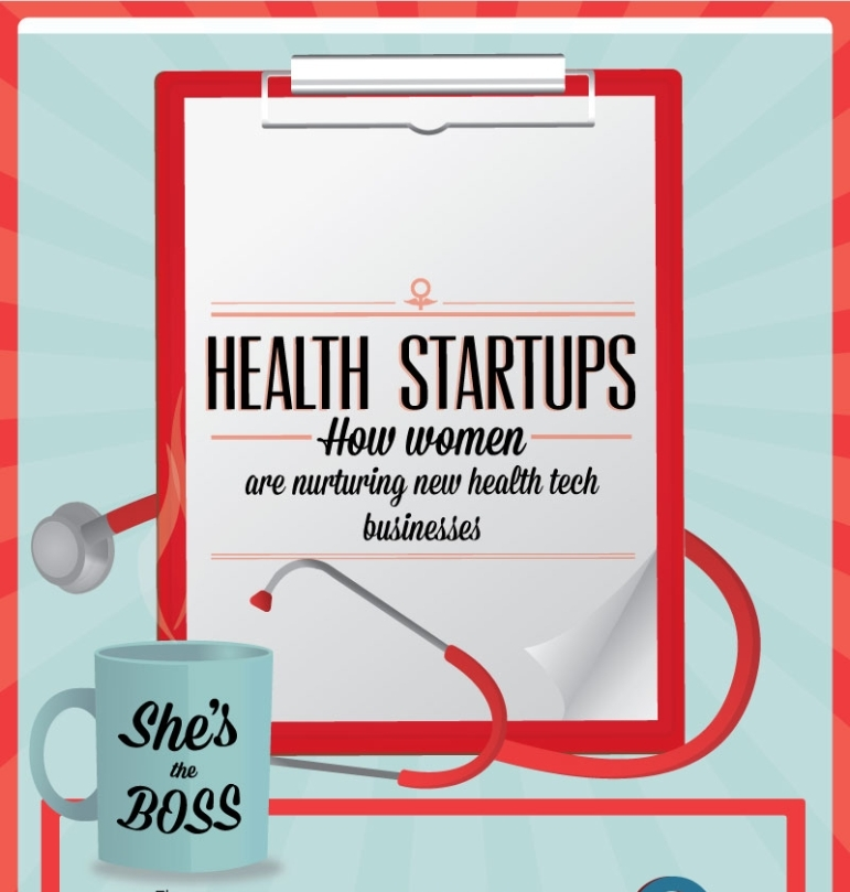 How-Women-Are-Leading-the-Digital-Health-Startup-Revolution-Infographic-title.jpg