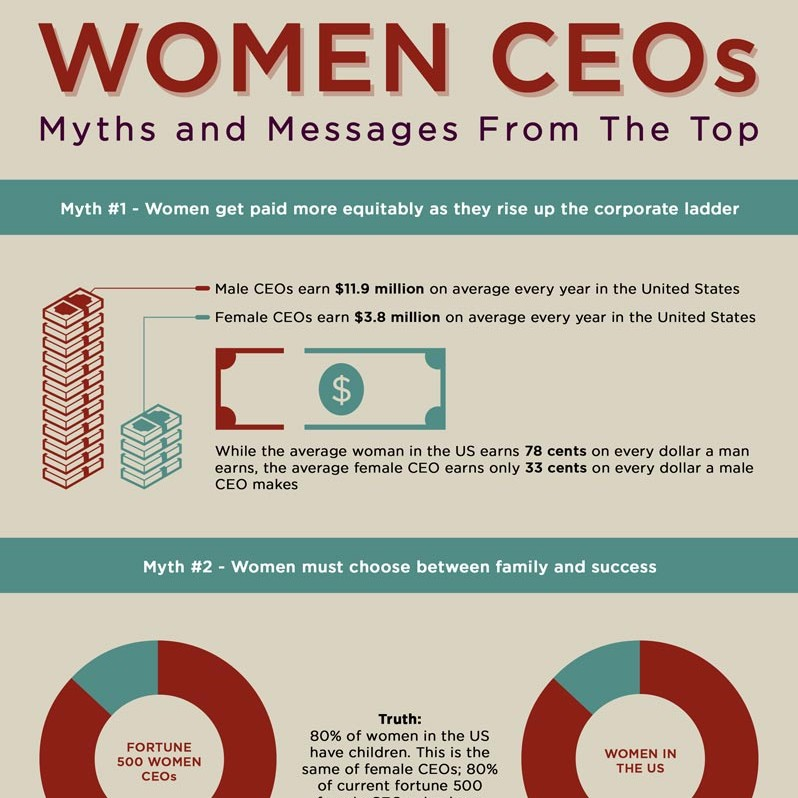 Women-CEOs-Myths-Messages-e1353353312544.jpeg