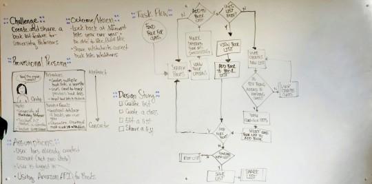 Whiteboard Challenge 4