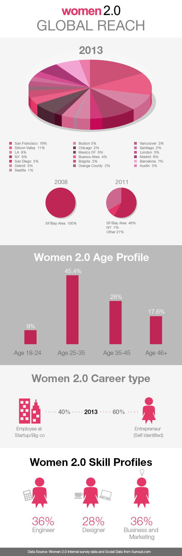 women2_infographic_v3
