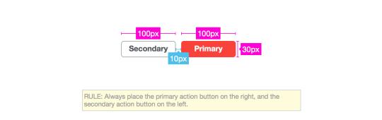 Molecule Button Style