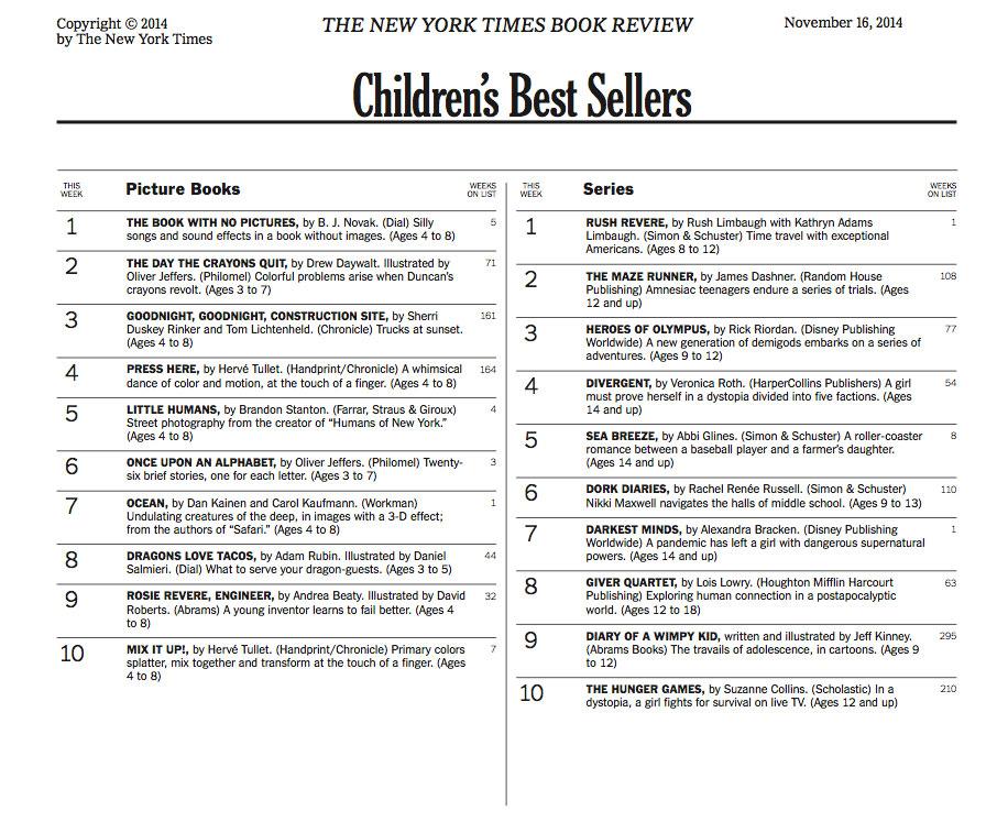 tdm-bestsellerlist