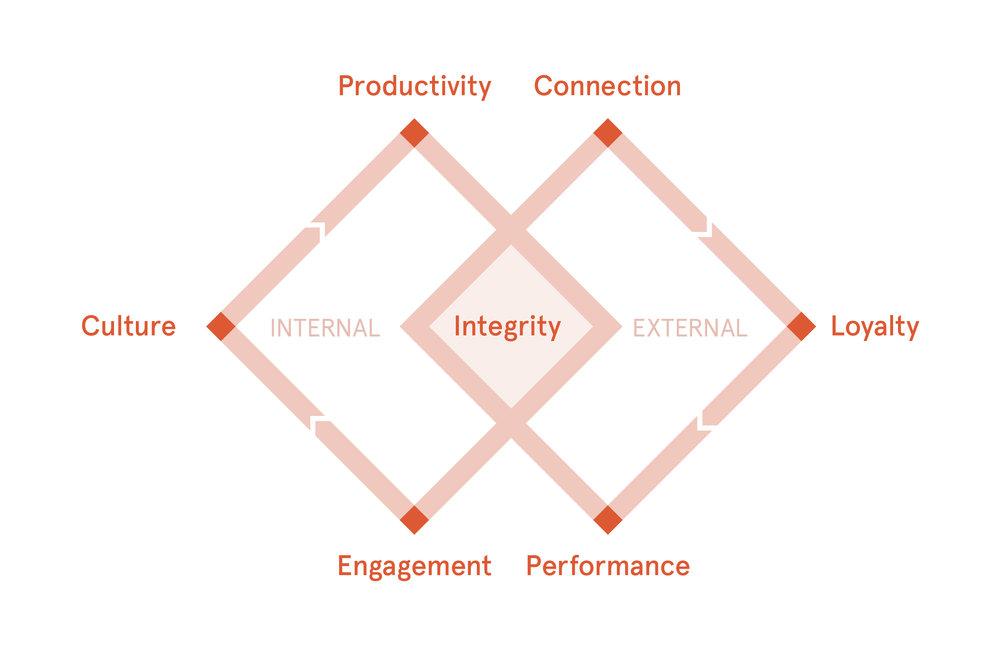Integrity_Focus.jpg