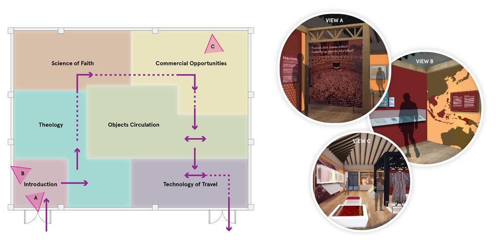 Zonal Plan   —   Visitor Flow through Gallery 1 (Gallagher Associates & Asia)
