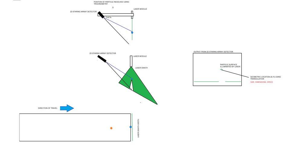 how slv works.jpg