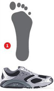 For feet with low arches:  Choose a supportive shoe that is designed for stability and motion control. These shoes help to correct for overpronation.