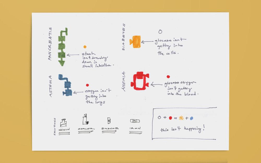 sim_sketches_4.jpg