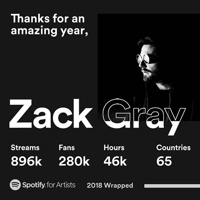 T H A N K  Y O U / / / This has been the biggest year yet for me. I've been working extremely hard, and I'm so proud of all the music that has come out in 2018. Thank you so much to everyone who has ever supported me and continues to listen to my music. I have so much more music for you guys soon, this is just beginning! Huge thanks again to my boy @blakewisner Who has been my teammate and partner on so many of these records, and to @lowlypalace / @the_orchard_ @jake_the_cake35 for putting all this music out to the world. Beyond grateful. 🙏🏼 . . . . #zackgray #spotifywrapped2018 #spotify #gratefulmindset #singerlife #producerlife #lovewhatyoudo #lifeisbeautiful #lasvegasmusic #lasvegasartist #dtlv #dtlvartsdistrict #thankyou
