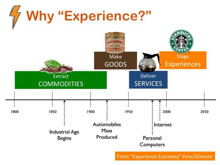 Experience Economy.jpg