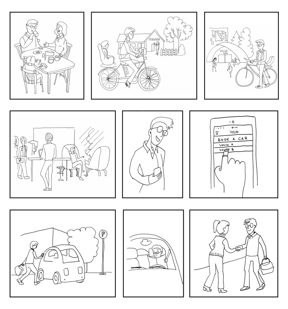 Customer Journey Storyboard for VOLVO CARS