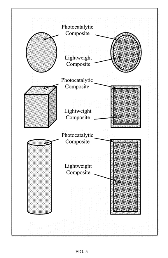 Deepika Kurup Photocatalytic Composition for Water Purification Patent Drawing