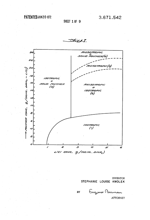 Stephanie Kwolek Kevlar Patent Drawing