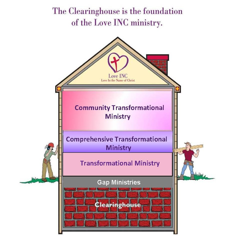 Clearinghouse+Foundation-+House+Diagram.jpg