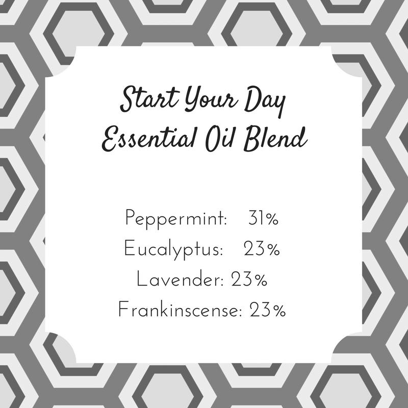 • 20 drops Peppermint• 15 drops Eucalyptus• 15 drops Lavender• 15 drops Frankinscense (1).png