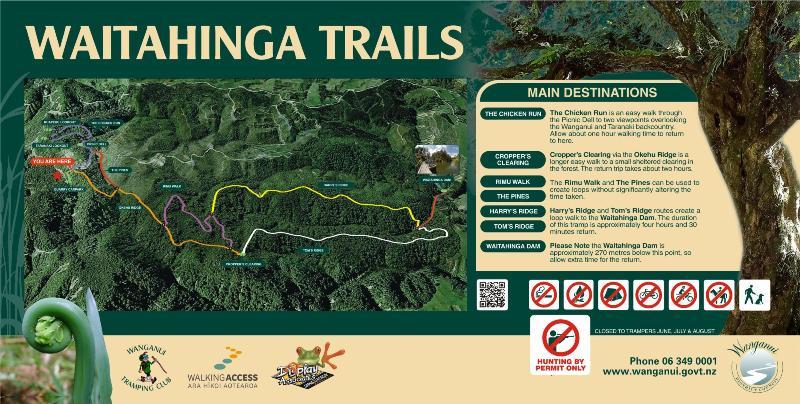 Waitahinga Trail Map Signboard