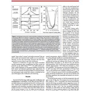 Fahy, 2009 Renal Vitrification, Organogenesis