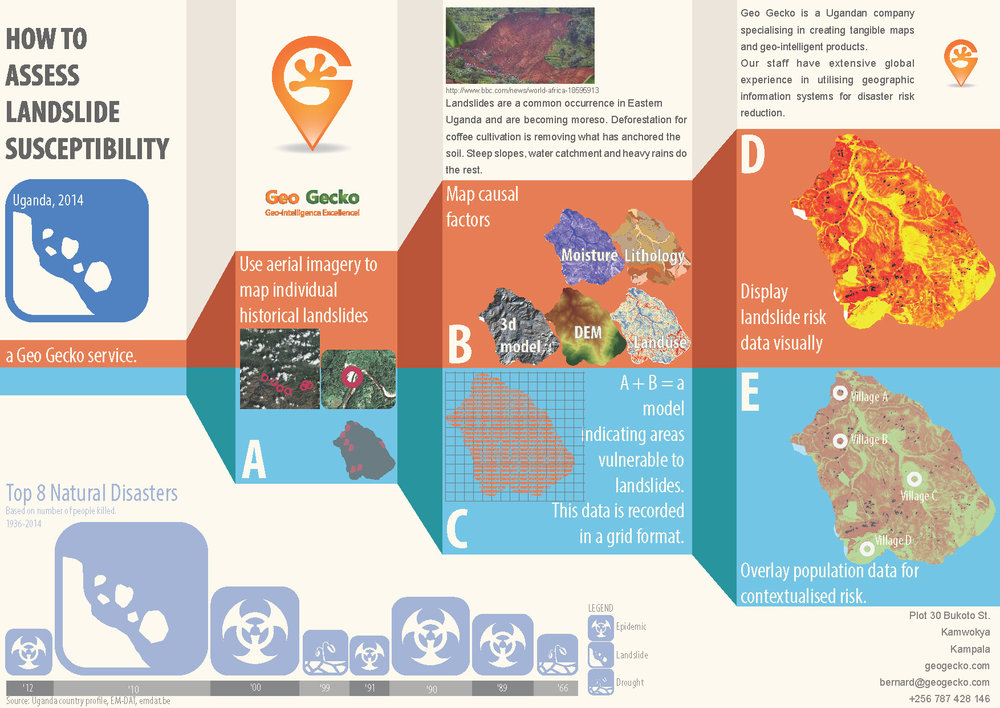 Brochure_Landslide_vulnerability.jpg