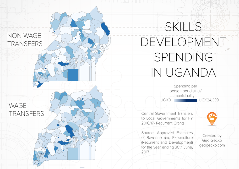 Skills development map- Uganda