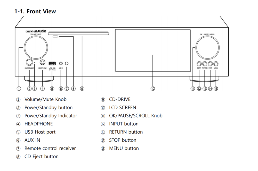 X35 FRONT INPUTS/OUTPUTS