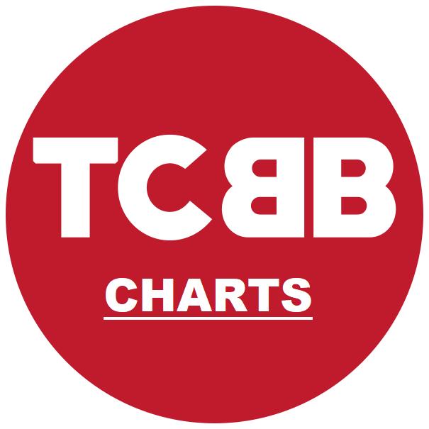TCBB Charts.png