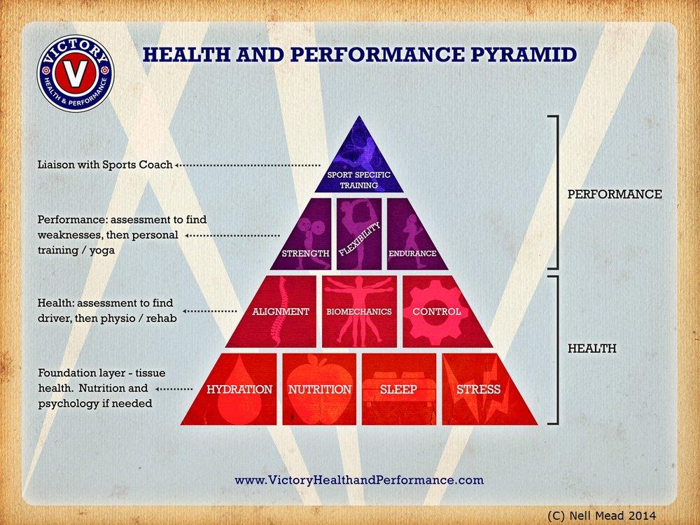 pyramidweb-copyright.jpg