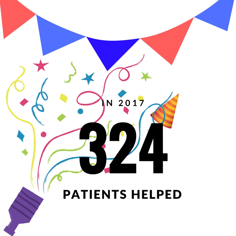 Last year our experts helped 216 patients get better at our Liverpool Street physiotherapy clinic.