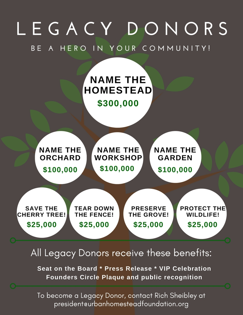 Legacy Donors $25k+.jpg
