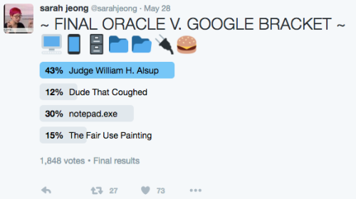 """Sarah Jeong polls her Twitter followers about the """"Final Oracle v. Google Bracket."""" Results: 43% Judge William H. Alsup, 12% Dude That Coughed, 30% notepad.exe, 15% The Fair Use Painting."""