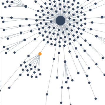 A Tumblr post visualization, consisting of blue or yellow nodes connected with lines.