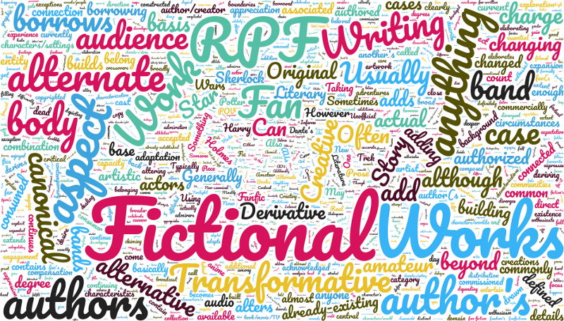 "A word cloud of terms people used to define ""fanfiction."" The largest words are ""fictional"" and ""works."""