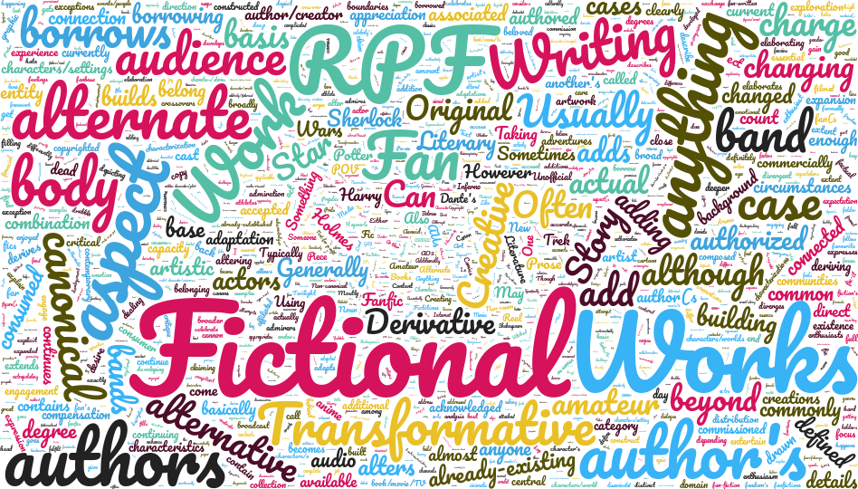 A wordcloud of words used in a fanfic definition.