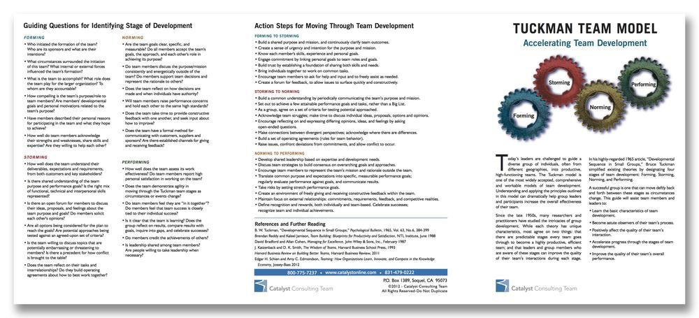 TuckmanTrifold-2012-spread1.jpg
