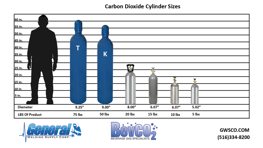 Carbon Dioxide Cylinder, CO2, Tank, Beer Gas, Food Gas, Tank Sizes