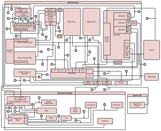 Portal instruments leo stolov wiring diagram created using digikey scheme it application cheapraybanclubmaster Image collections