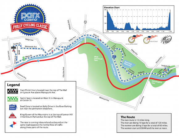 Philly Cycling Classic Course Map