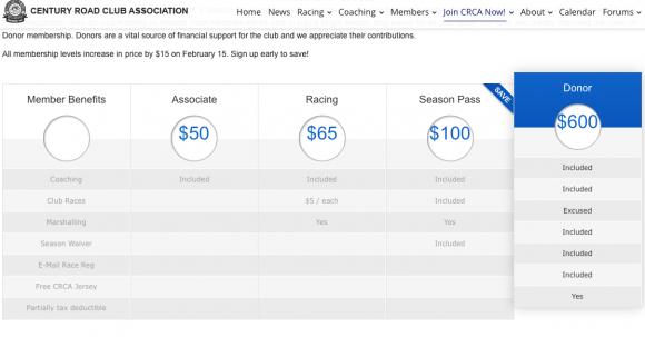 Match membership cost