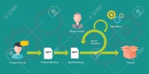 47531889-scrum-agile-methodology-software-development-project-management-illustration-in-vector.jpg